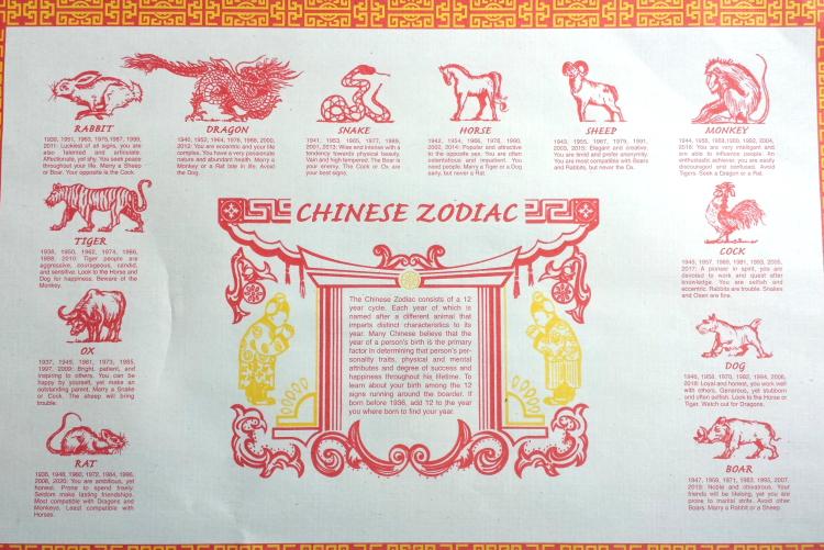 Chinese zodiac paper placemat  La Caridad 78  Broadway  Manhattan